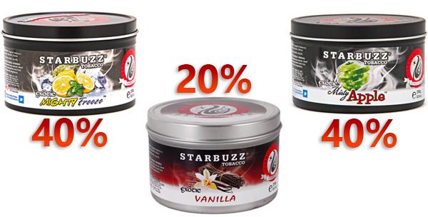 Peach Spike 70% + Dark Vanilla 30%